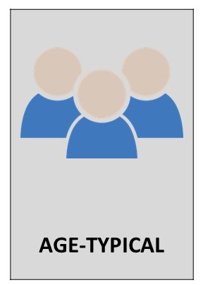 Age Typical